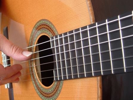 classical guitar right-hand position