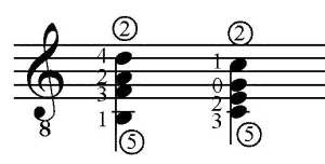 Example #1, How to Connect Classical Guitar Chord Changes Smoothly