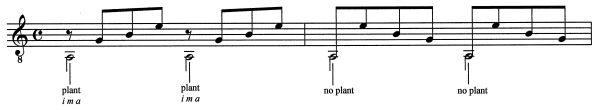 TECHNIQUES et MUSIQUES, IMPROVISATION pour GUITARE. 5 doigts main droite (6, 7 & 8 strings) TechTipPlantingTechniqueForArpeggiosEx4a