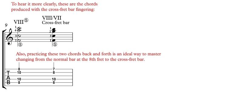 Recuerdos de la Alhambra Chords Extracted from measure 9