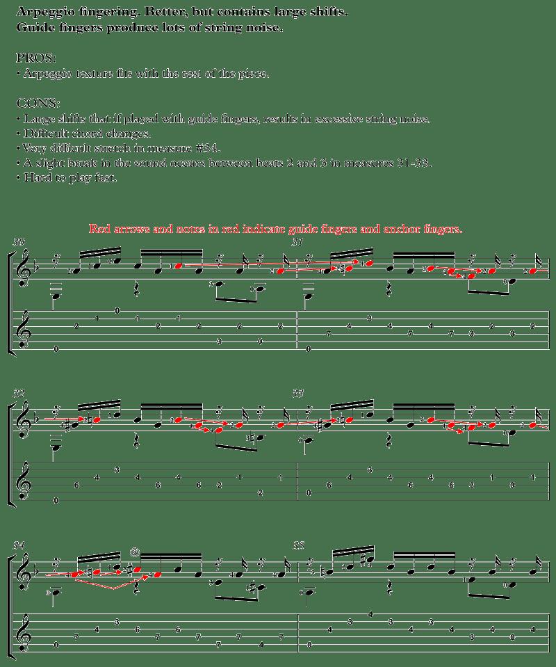 Douglas Niedt Fabulous Fingering Bach Prelude Dm Ex 2