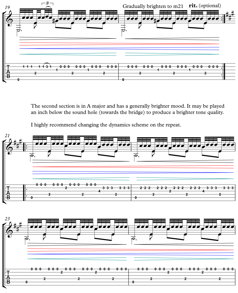 Recuerdos de la Alhambra interpretation score sample for classical guitar