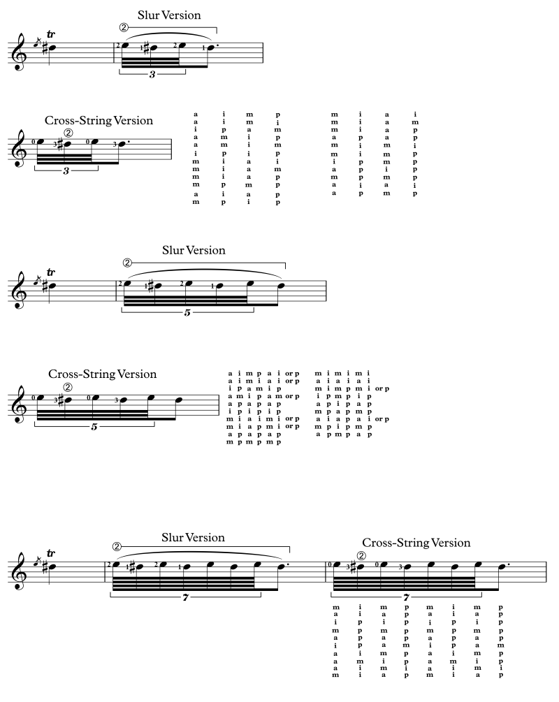 Cross-string trills Part 1 on the classical guitar-Your Step