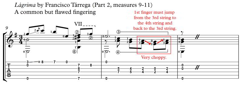 Principle_of_LH_Fingering_Lagrima_Part_2_m9-11_flawed_fingering