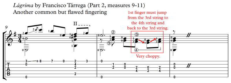Principle_of_LH_Fingering_Lagrima_Part_2_m9-11_flawed_fingering_Number_2