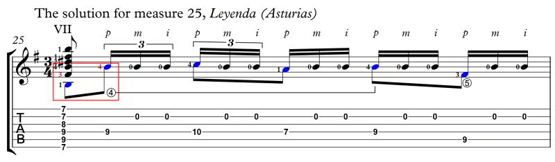 Principle_of_LH_Fingering_Leyenda_m25_solution