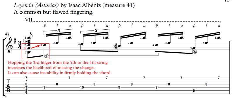Principle_of_LH_Fingering_Leyenda_m41-42_flawed_fingering