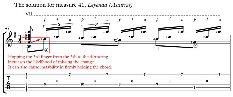 Principle_of_LH_Fingering_Leyenda_m41_solution
