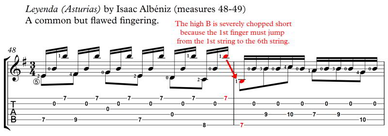 Principle_of_LH_Fingering_Leyenda_m48-49_flawed_fingering