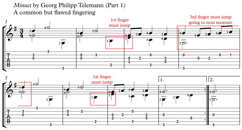 Principle_of_LH_Fingering_Minuet_Telemann_Part_1_flawed_fingering