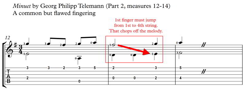 Principle_of_LH_Fingering_Minuet_Telemann_Part_2_m12-14_flawed_fingering