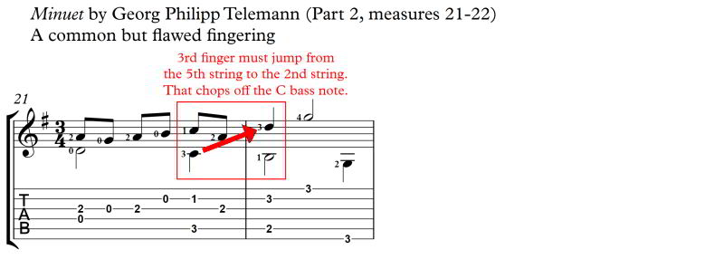 Principle_of_LH_Fingering_Minuet_Telemann_Part_2_m21-22_flawed_fingering