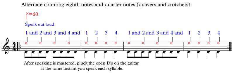 Alternate counting eighth notes and quarter notes
