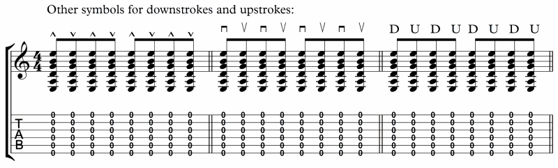 Other symbols for down and up strums