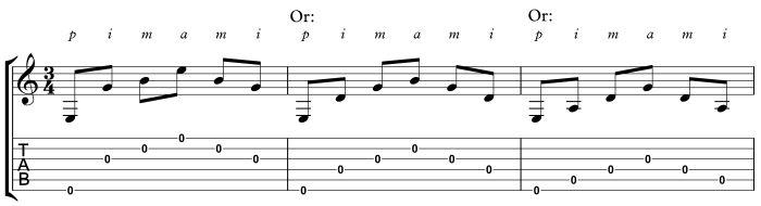 Basic Arpeggio Pattern
