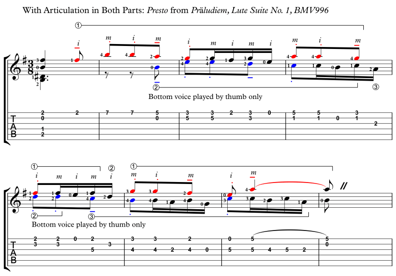 Bach Praeludium Articulation Both Parts