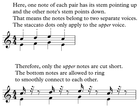 How to Play Staccato, Part 1
