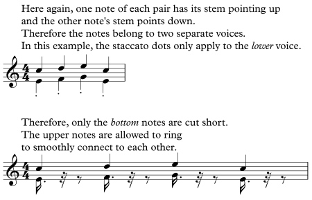 Notes part of same voice sharing common stem