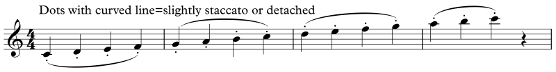 Staccato notation with dots and curved line