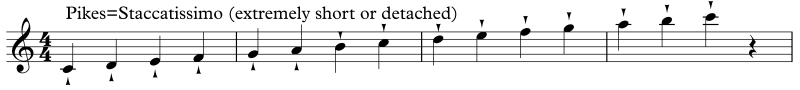 Staccato notation with pikes