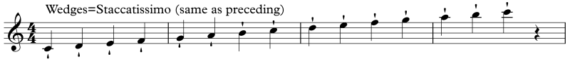 Staccato notation with wedges