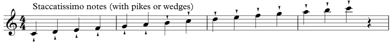 Pikes staccato notation
