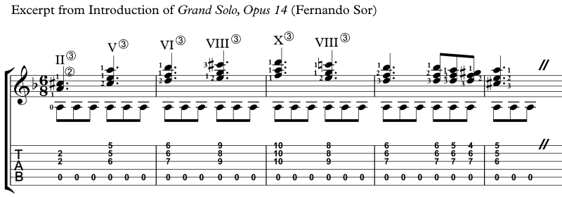 Fernando Sor Grand Solo Original Notation