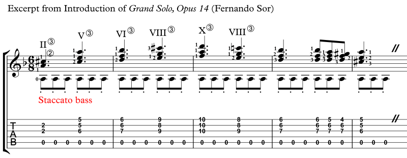 Fernando Sor Grand Solo Staccato Bass
