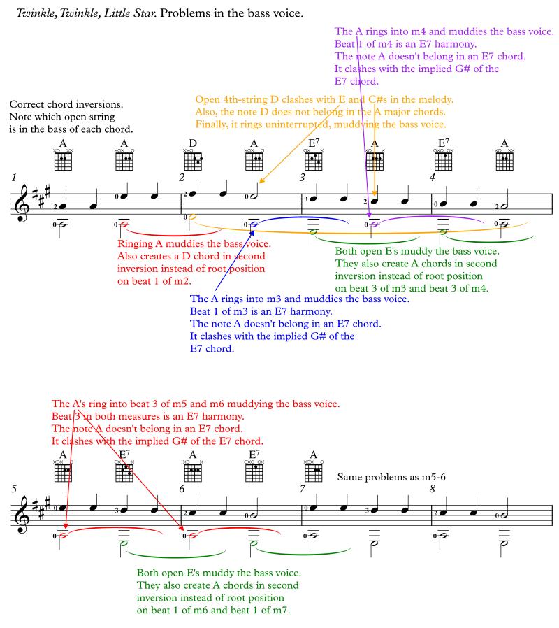 String Damping Part 1 Of 4