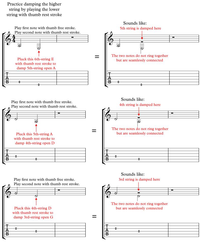 RestStroke Damping On Open Strings