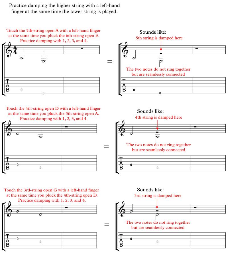 LeftHand Fingertip Damping Open Strings Complete