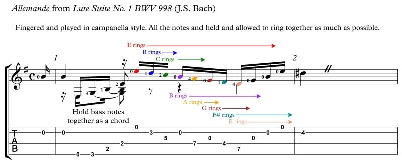Ex 77 Bach Allemande m1 Campanella