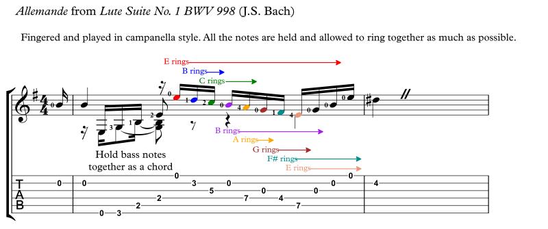 Ex4 Bach Allemande