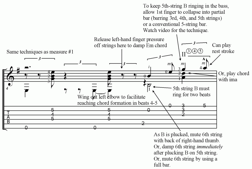 Take Five annotated score, Douglas Niedt Play It Like a Pro for classical guitar, with videos